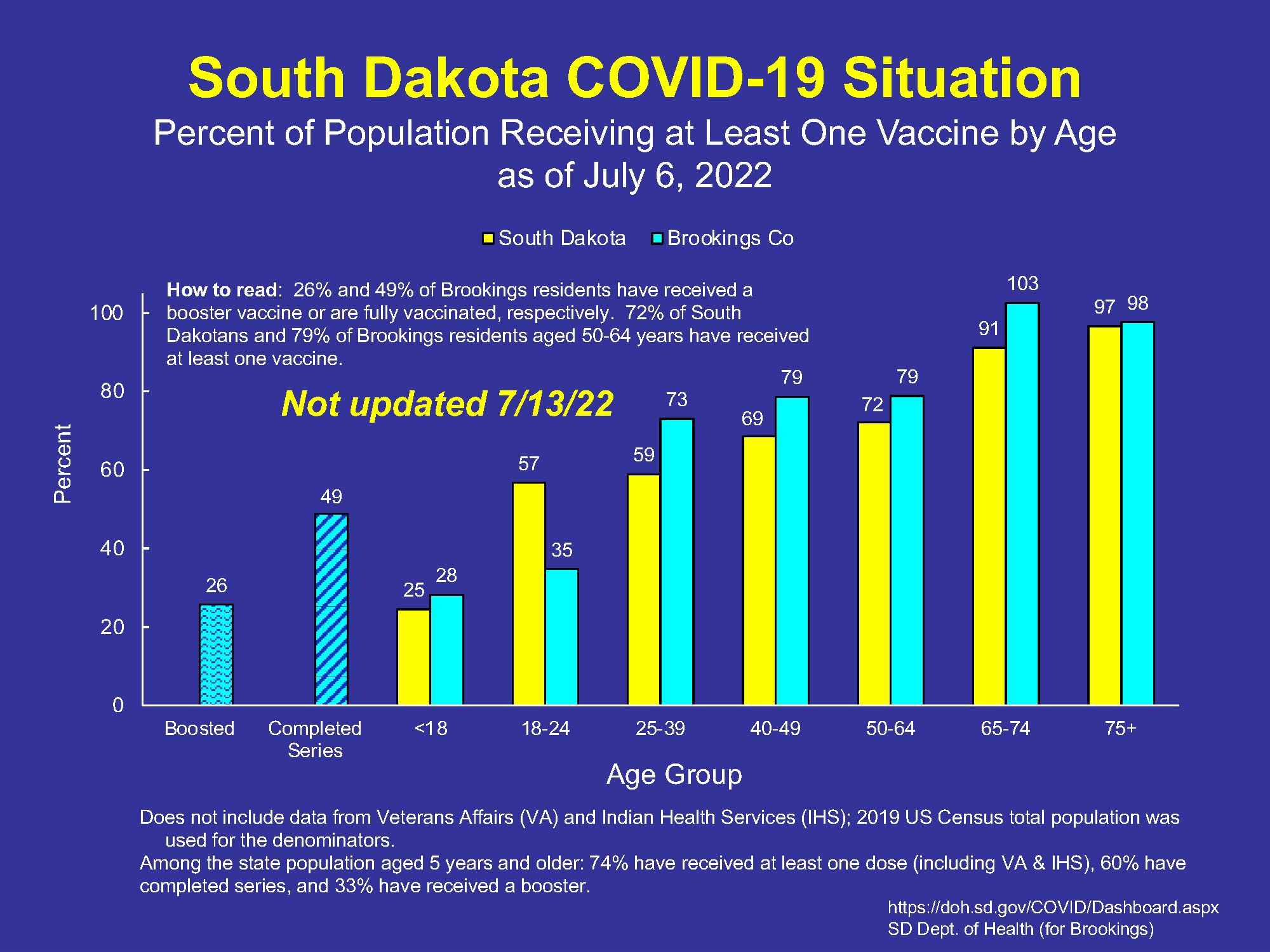 COVID data slides_Page_16