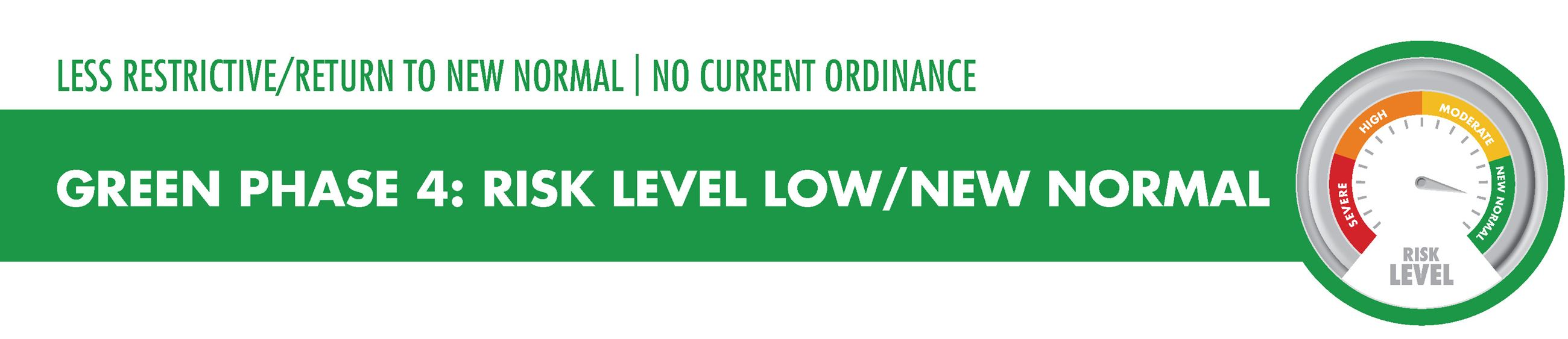 Less restrictive return to new normal no current ordinance Current Covid 19 Green Phase 4 New Normal